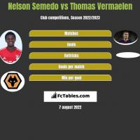 Nelson Semedo vs Thomas Vermaelen h2h player stats