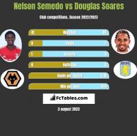Nelson Semedo vs Douglas Soares h2h player stats