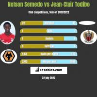 Nelson Semedo vs Jean-Clair Todibo h2h player stats
