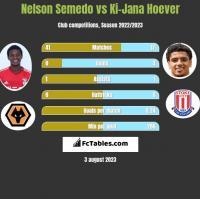 Nelson Semedo vs Ki-Jana Hoever h2h player stats