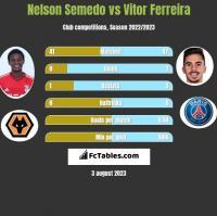 Nelson Semedo vs Vitor Ferreira h2h player stats