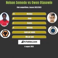 Nelson Semedo vs Owen Otasowie h2h player stats