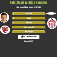 Nelut Rosu vs Hugo Konongo h2h player stats