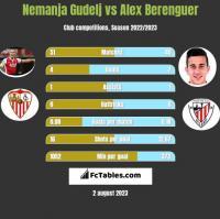 Nemanja Gudelj vs Alex Berenguer h2h player stats