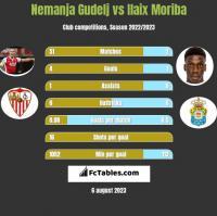 Nemanja Gudelj vs Ilaix Moriba h2h player stats