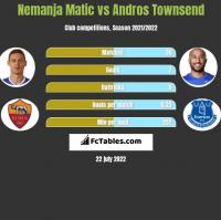 Nemanja Matic vs Andros Townsend h2h player stats