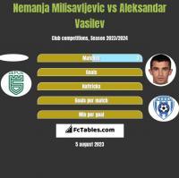 Nemanja Milisavljevic vs Aleksandar Vasilev h2h player stats