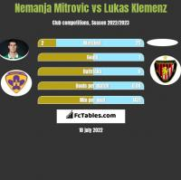 Nemanja Mitrovic vs Lukas Klemenz h2h player stats