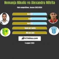 Nemanja Nikolic vs Alexandru Mitrita h2h player stats
