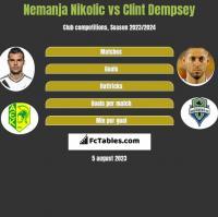 Nemanja Nikolic vs Clint Dempsey h2h player stats