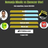 Nemanja Nikolic vs Ebenezer Ofori h2h player stats