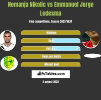 Nemanja Nikolic vs Emmanuel Jorge Ledesma h2h player stats