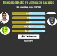 Nemanja Nikolic vs Jefferson Savarino h2h player stats