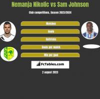 Nemanja Nikolic vs Sam Johnson h2h player stats