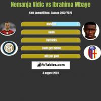 Nemanja Vidic vs Ibrahima Mbaye h2h player stats