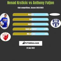 Nenad Krsticic vs Anthony Fatjon h2h player stats