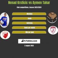 Nenad Krsticic vs Aymen Tahar h2h player stats