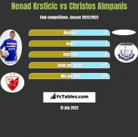 Nenad Krsticic vs Christos Almpanis h2h player stats