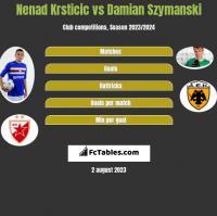 Nenad Krsticic vs Damian Szymanski h2h player stats