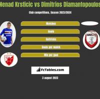 Nenad Krsticic vs Dimitrios Diamantopoulos h2h player stats