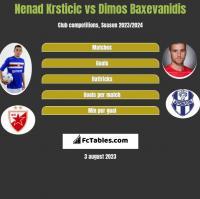 Nenad Krsticic vs Dimos Baxevanidis h2h player stats