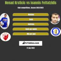 Nenad Krsticic vs Ioannis Fetfatzidis h2h player stats