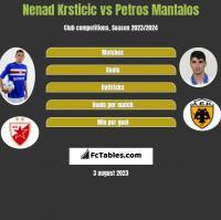 Nenad Krsticic vs Petros Mantalos h2h player stats