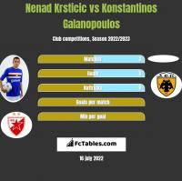 Nenad Krsticic vs Konstantinos Galanopoulos h2h player stats