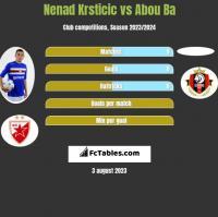 Nenad Krsticic vs Abou Ba h2h player stats