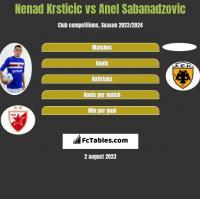 Nenad Krsticic vs Anel Sabanadzovic h2h player stats