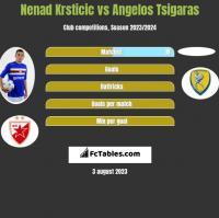 Nenad Krsticic vs Angelos Tsigaras h2h player stats