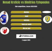 Nenad Krsticic vs Dimitrios Fytopoulos h2h player stats