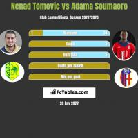 Nenad Tomovic vs Adama Soumaoro h2h player stats