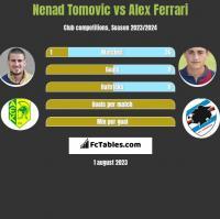 Nenad Tomovic vs Alex Ferrari h2h player stats