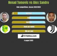 Nenad Tomovic vs Alex Sandro h2h player stats