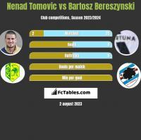 Nenad Tomovic vs Bartosz Bereszyński h2h player stats