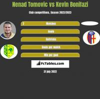 Nenad Tomovic vs Kevin Bonifazi h2h player stats