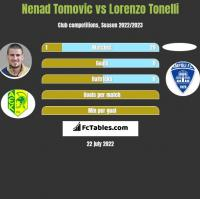 Nenad Tomovic vs Lorenzo Tonelli h2h player stats
