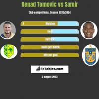 Nenad Tomovic vs Samir h2h player stats