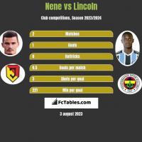 Nene vs Lincoln h2h player stats