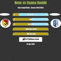 Nene vs Osama Rashid h2h player stats