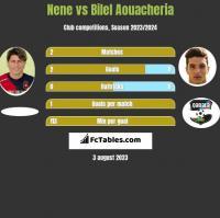 Nene vs Bilel Aouacheria h2h player stats