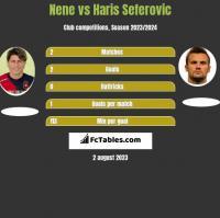 Nene vs Haris Seferovic h2h player stats