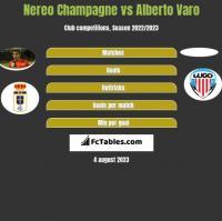Nereo Champagne vs Alberto Varo h2h player stats