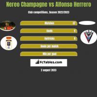 Nereo Champagne vs Alfonso Herrero h2h player stats