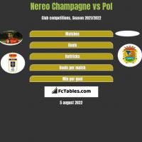 Nereo Champagne vs Pol h2h player stats