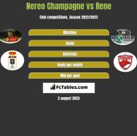 Nereo Champagne vs Rene h2h player stats