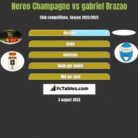 Nereo Champagne vs gabriel Brazao h2h player stats