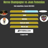 Nereo Champagne vs Joan Femenias h2h player stats