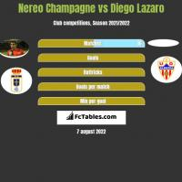 Nereo Champagne vs Diego Lazaro h2h player stats